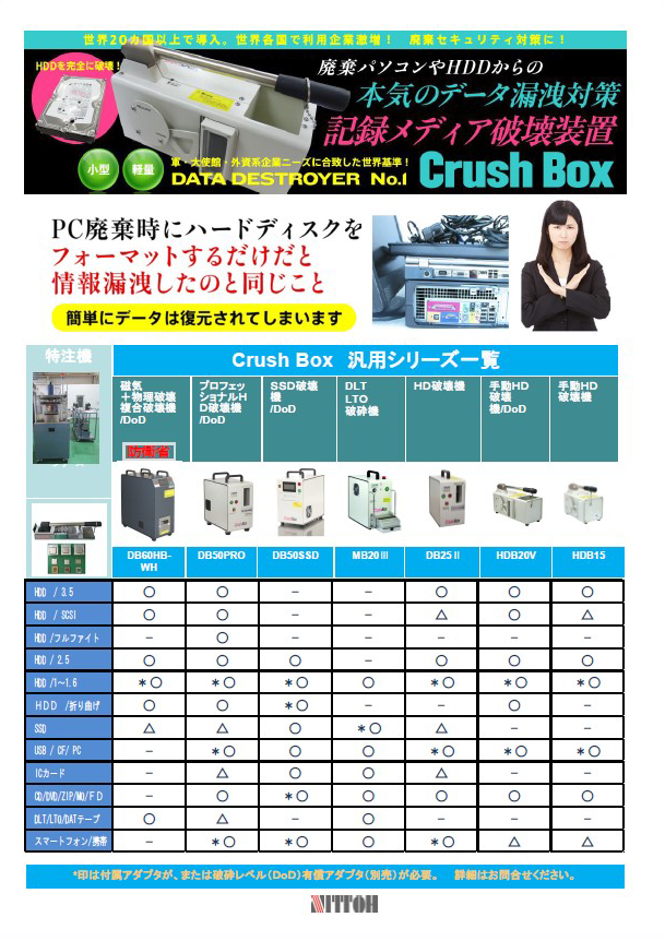 CrushBox